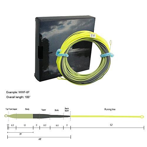 Aventik Fly Fishing Line WindCutter Line Switch Single Hand Casting Spey Loading Zoom Welded Loop-WF8F